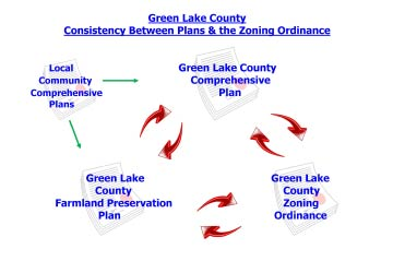 Map of Consistency Between Planning and Zoning Ordinances